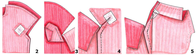 Как втачать различные формы рукавов в пройму