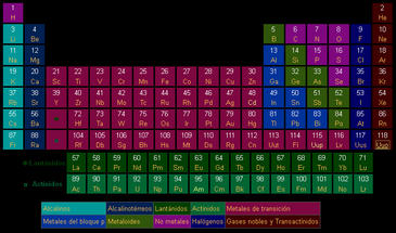 Astrofsica y fsica confirman la existencia del ununpentio el confirman la existencia del ununpentio el elemento 115 de la tabla peridica urtaz Image collections
