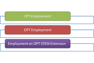 opt-cpt-emplyoment