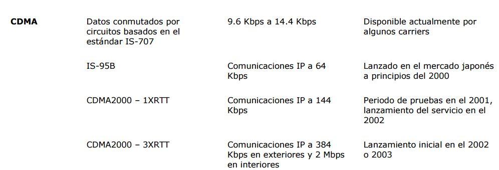 Modulación QPSK | Sistemas de Comunicación