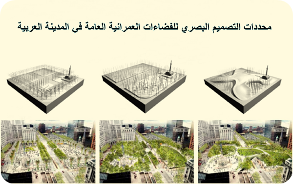 Determinants of  Visual Design for Urban Public Spaces in the Arabic City