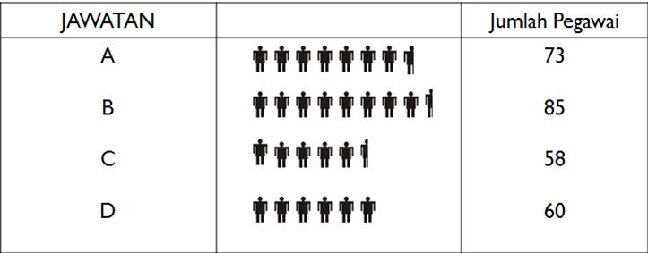 Latihan soal UN smp statistika kelas 9 2015 | MATEMATIKA ASYIK