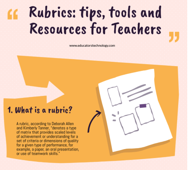 creating rubrics tools and resources for teachers educational