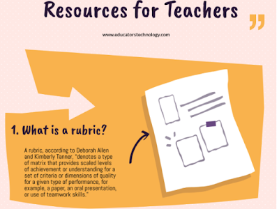 Creating Rubrics: Tools and Resources for Teachers