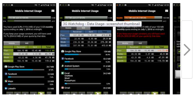 Solusi Paket Yellow Im3 | 3G watchdog pro | Pembatas Pemakaian Data Mobile