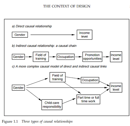 causal chain Legal definition of chain of causation: the causal connection between an original cause and its subsequent effects especially as a basis for criminal.