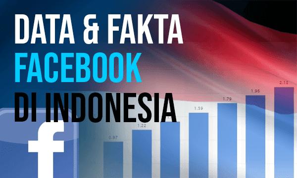 Jumlah pengguna facebook di indonesia,