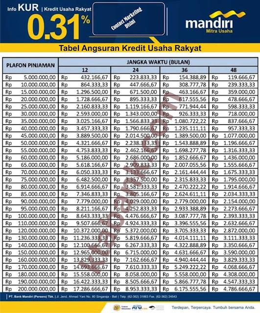 tabel kur mandiri 2019