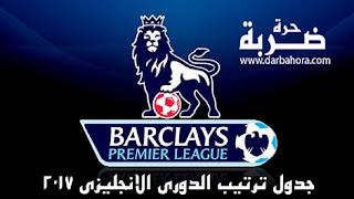 حصريا جدول ترتيب الدوري الانجليزي 2017 موقف ارسنال وجوارديولا في ترتيب الدوري الانجليزي الممتاز 2017/2016