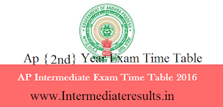 Ap Inter 2nd year exam time table
