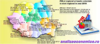 Topul regiunilor după taxele colectate și gradul de colectare la buget în anul 2016