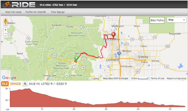 Route map - Day 6 Ride the Rockies 2016