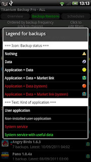 Titanium Backup Pro no root Terbaru v7.3.2 Full