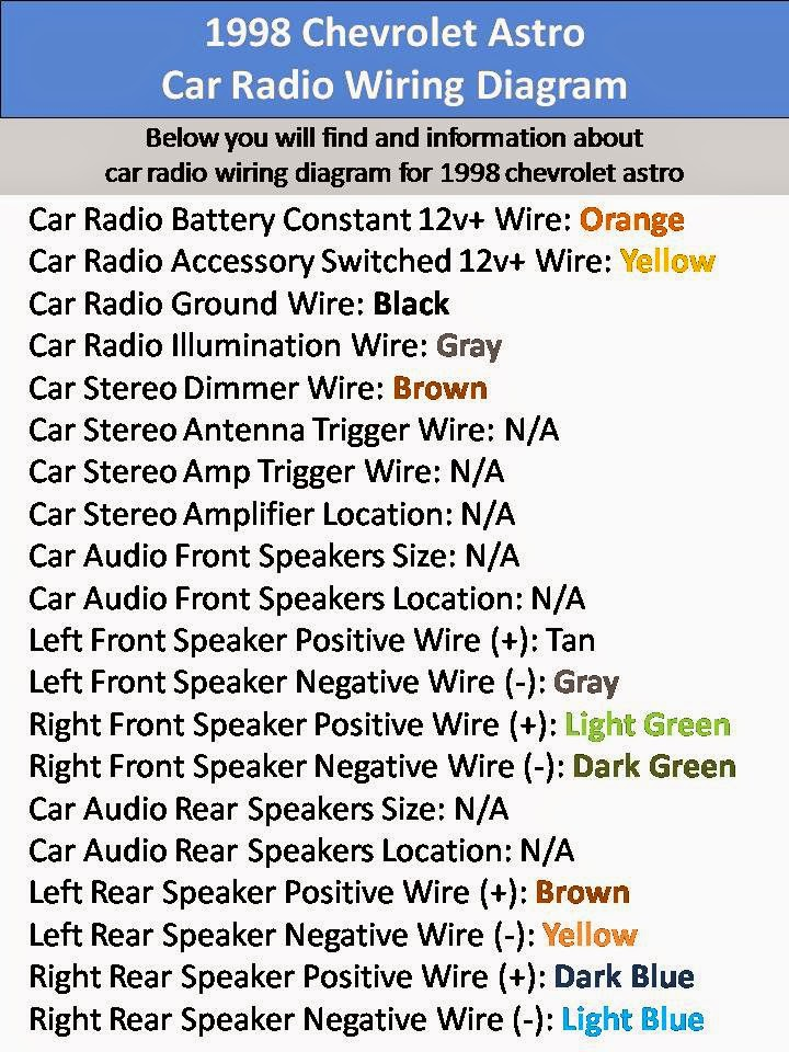 Wiring Diagram For 98 Astro Van - Wiring Diagram M4 on