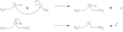 >La chimie organique pour les nuls (et pour les réticents)...