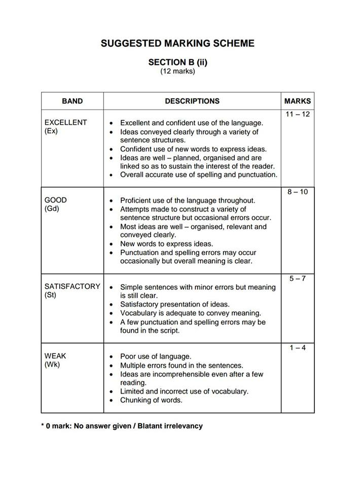 Upsr Marking Scheme For English
