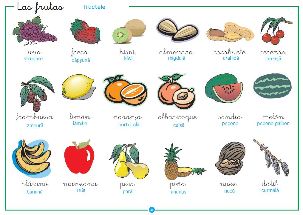 Verduras en ingles yahoo dating 2