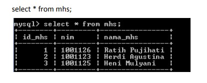 Contoh penggunaan Select pada DML SQL