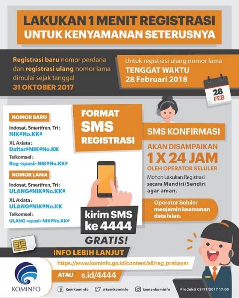 Layanan Fitur Cek Nomor Pelanggan dan Moratorium Untuk Layanan Disclaimer Registrasi Kartu Prabayar