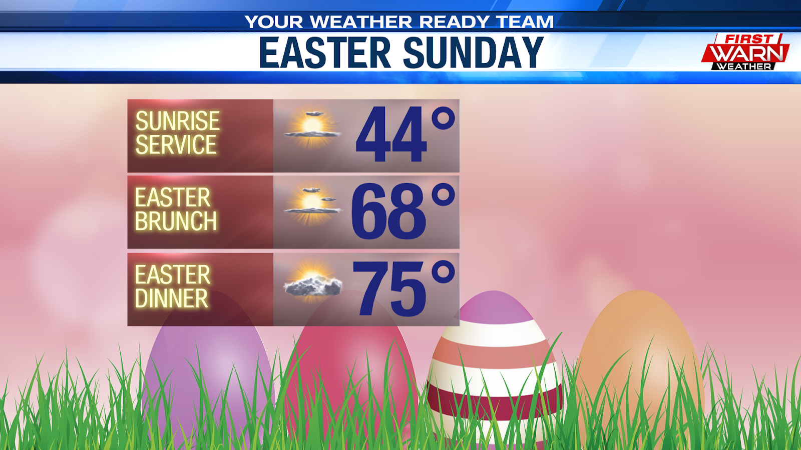 Warm Easter Sunday