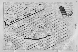 Standard Triumph dealers in and near Croydon 1954