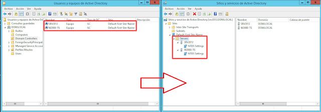 Usuarios y equipos de Active Directory y de Sitios y servicios de Active Directory.