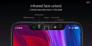 Mi8 Infrared face Unlock