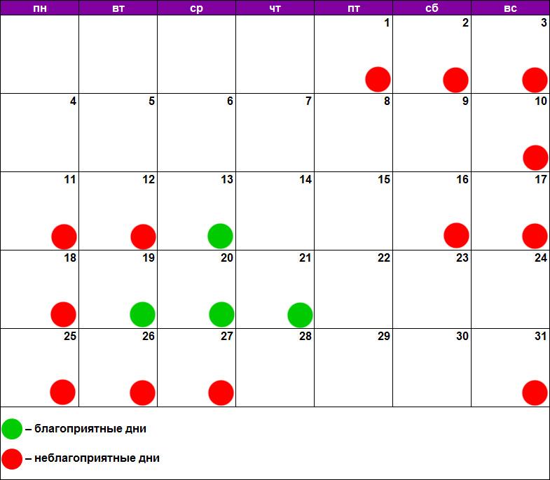 Лунный календарь пирсинга и прокалывания ушей декабрь 2017