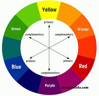 Tips Pemilihan Warna Untuk Memulai Membuat Karya Desain Grafis | ristofa.com