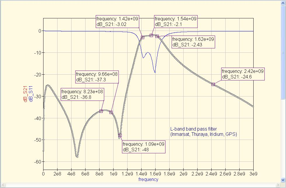 ADS-B filter 1090 MHz