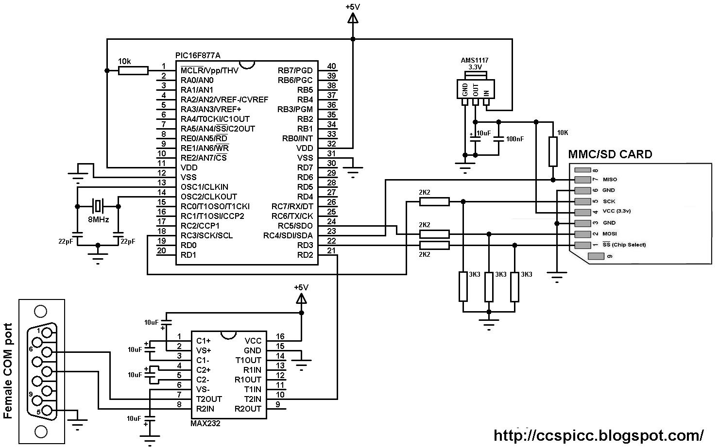 MMC/SD Card raw data read using PIC16F877A microcontroller