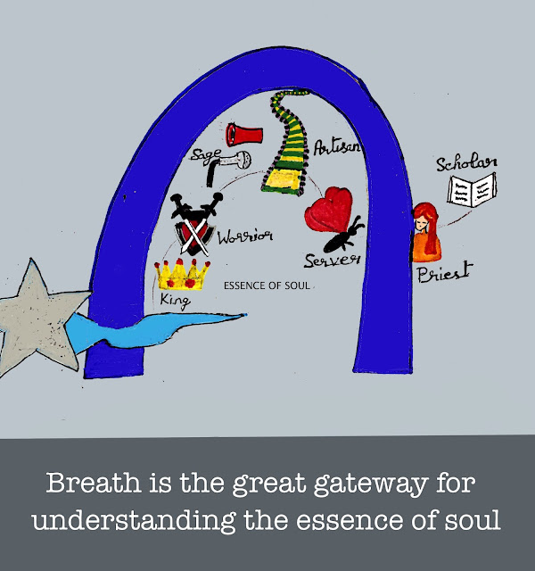 Breath is the great gateway for understanding the essence of the soul