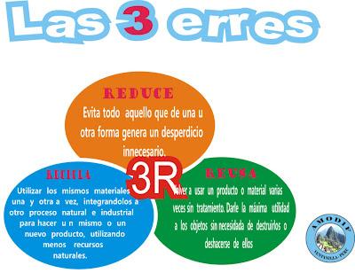 Resultado de imagen para regla de las 3 r