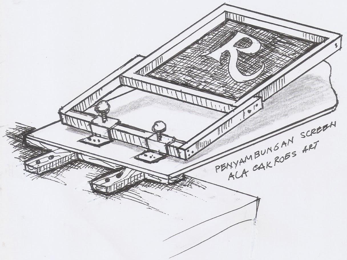 Macam Macam Lumut Dan Gambar Mengatasai Masalah Ganggang Dan Lumut Pada Kolam Pt Macam Macam Meja Dan Fungsinya Meja Sablon Cak Roes Art