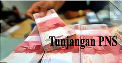 NEWS BUAT PNS TTP SEGERA DIBAYARKAN PEKAN DEPAN