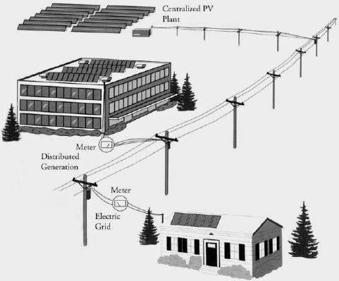photoelectric system connected to the electricity grid