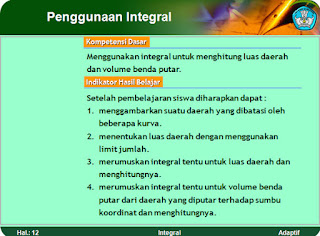 Download Media Pembelajaran Integral Format Powerpoint