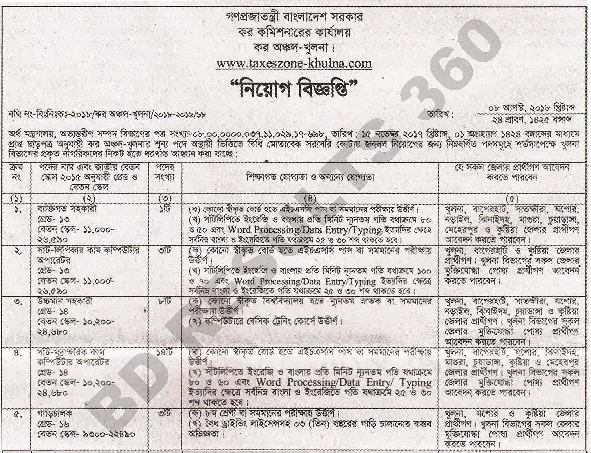 Khulna Tax Commission Office Jobs Circular 2018 | taxeszone