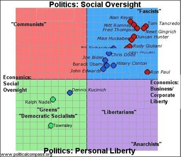 An analysis of liberal in american politics