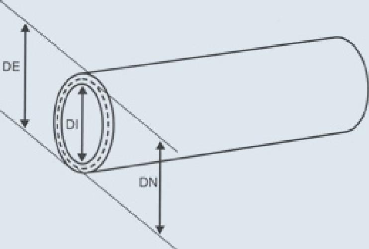 Bombeiroswaldo dn de qual significado qual a for Diametro nominal e interno ou externo