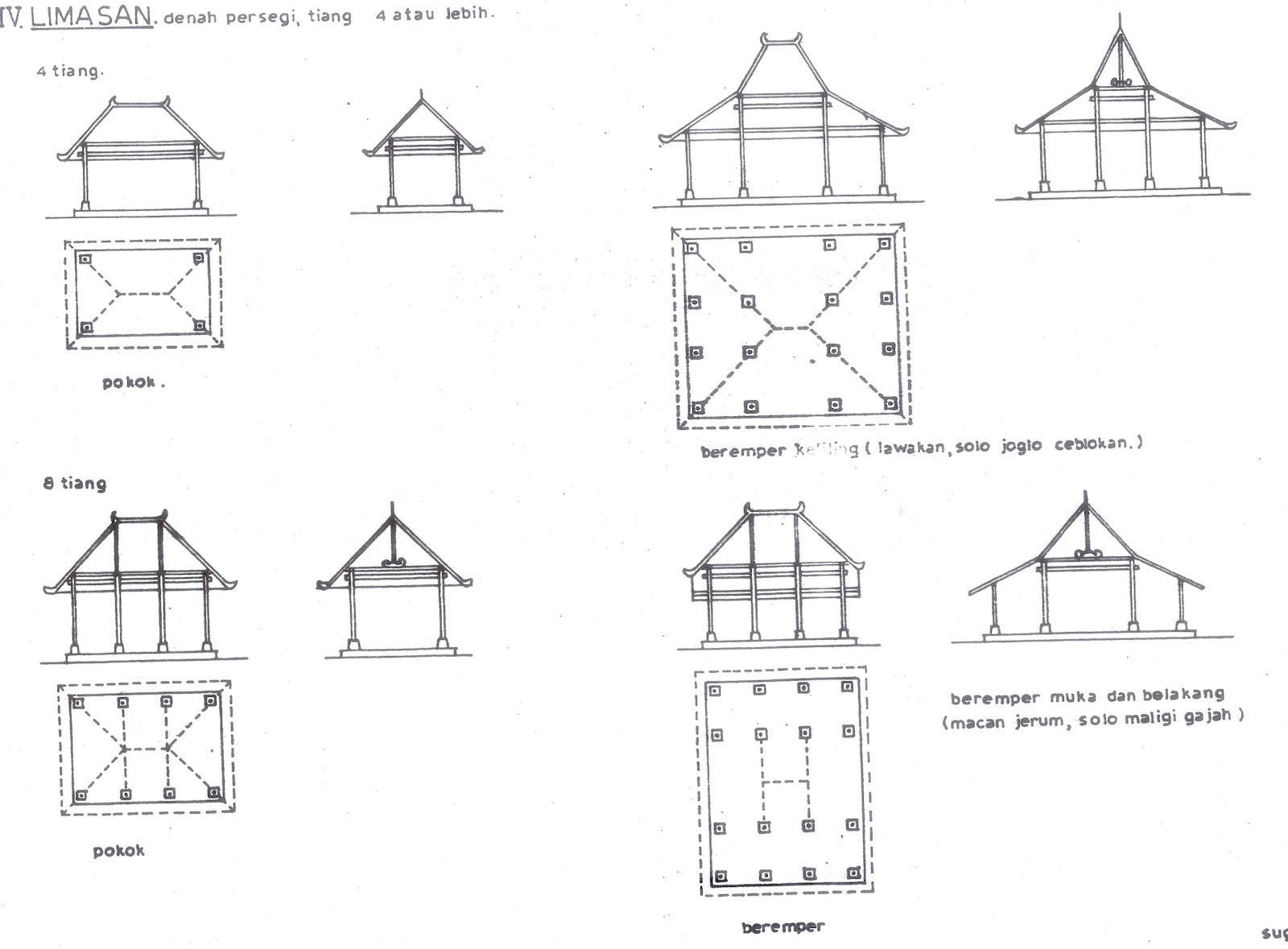 Image Result For Desain Jendela Kamar