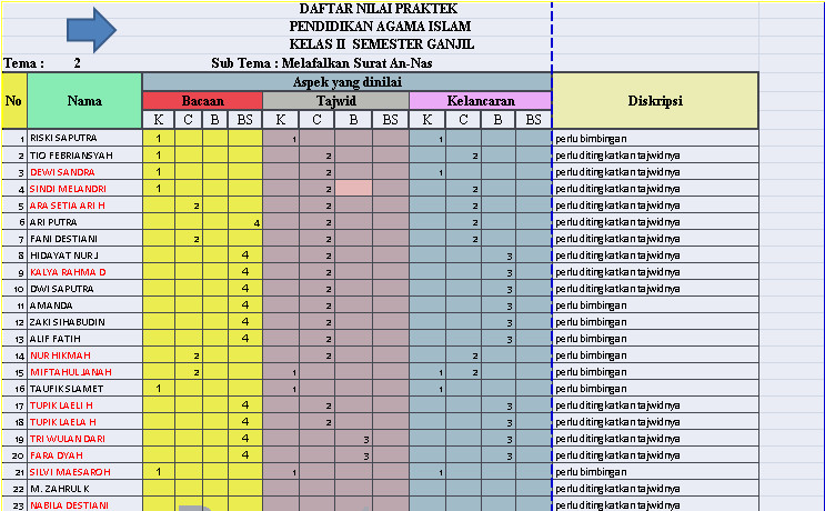 Software Nilai PAI 1 - 6 Aplikasi Excel Free Download