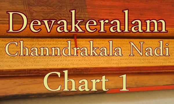 Devakeralam – Chandrakala Nadi - Chart 1