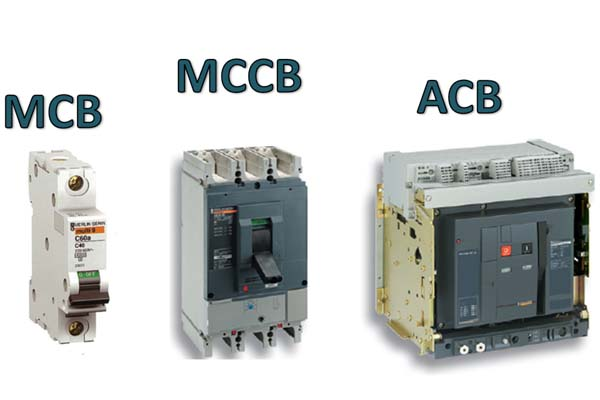 There are diverse types of Breaker too Safety equipment inward electrical systems that are com What is the Difference of MCB, MCCB too ACB?
