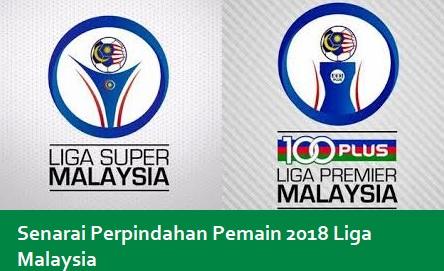 rumours Perpindahan Pemain 2018 Liga super