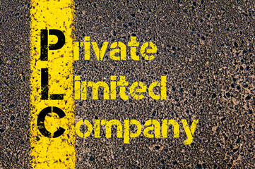 Private-limited-company-kya-he