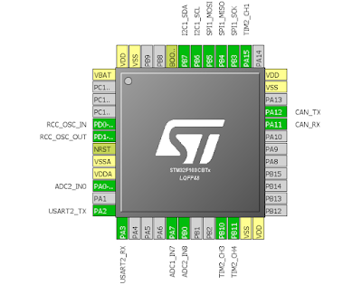 "STM32Cube code initialization for ""blue pill"""