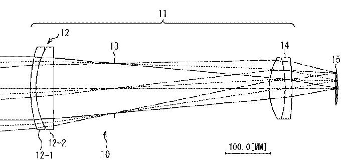 Схема работы объектива Sony 400mm f/2.8 для среднеформатного изогнутого сенсора