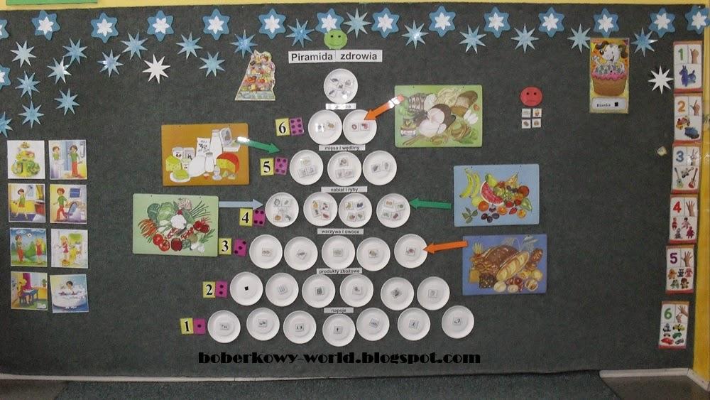 Boberkowy World Piramida Zdrowia Konspekt Zajęć W Przedszkolu
