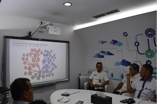 Komisi B DPRD Kota Payakumbuh Diskusi Dengan Kominfo Kota Bandung Bahas Smart City